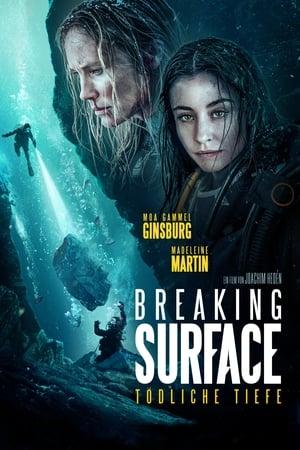 Breaking Surface poszter