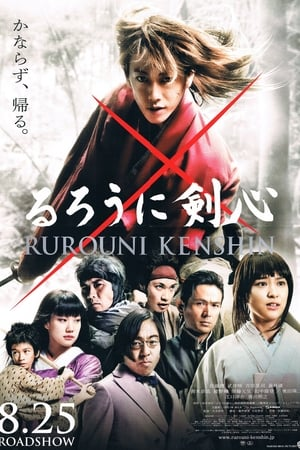 Rurouni Kenshin előzetes